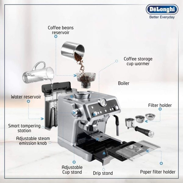 DeLonghi La Specialista Coffee Machine 6