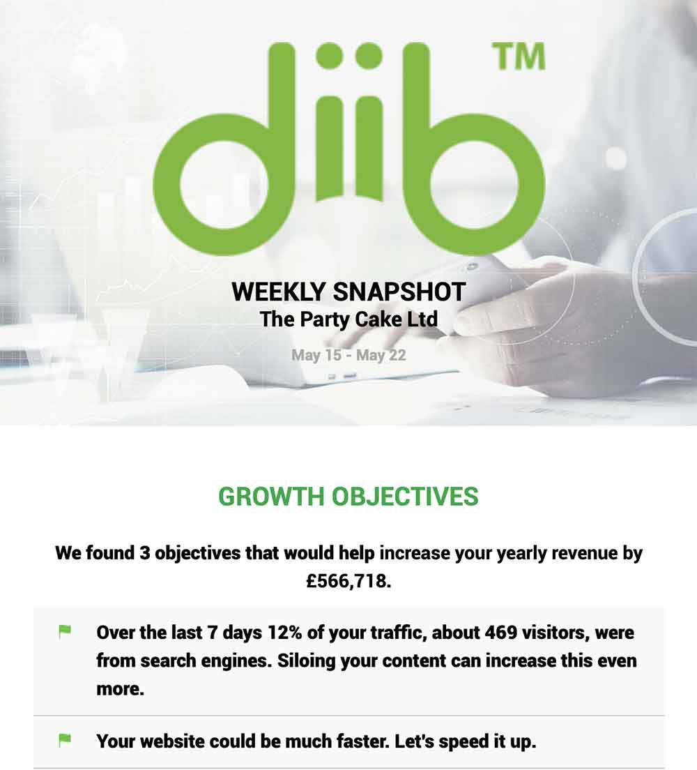 """Featured image for """"diib Featured Member"""""""
